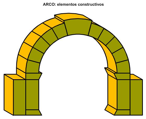 Arco De Imagen Png Png Dibujo: TEMA 5: ESTRUCTURAS