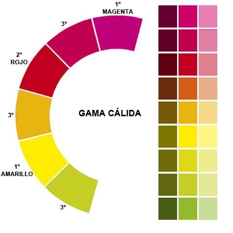 2 2 armon as y contrastes - Gama colores frios ...
