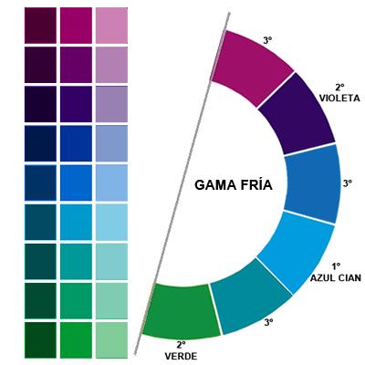 2 2 armon as y contrastes - Gamas de colores azules ...