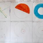 3. La circunferencia. Rectas notables y posiciones relativas.